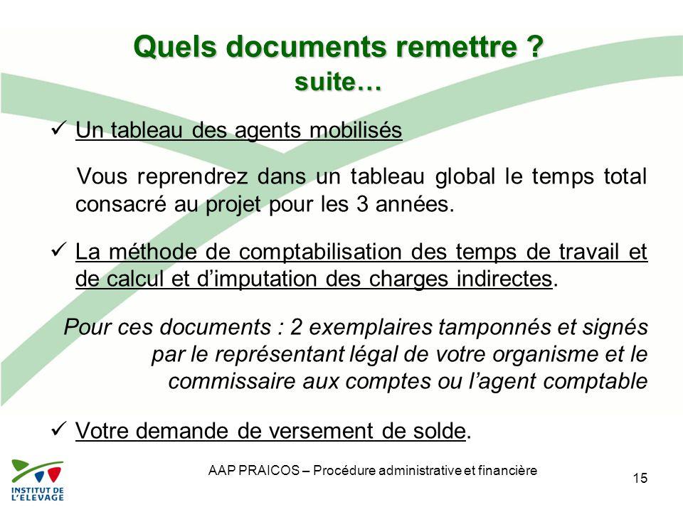 Quels documents remettre suite…