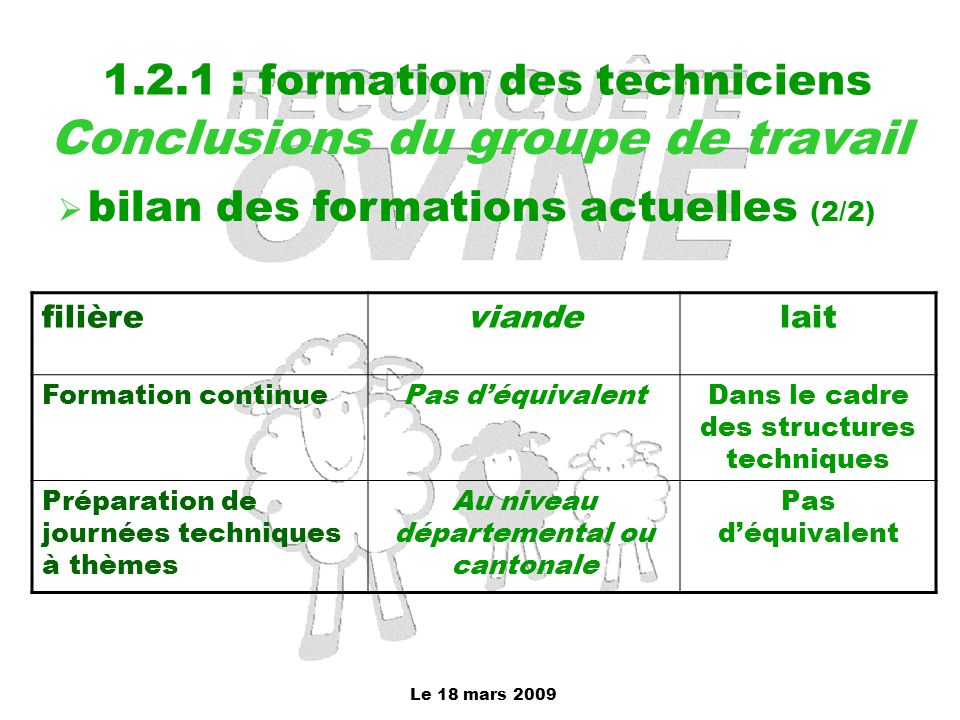 1.2.1 : formation des techniciens