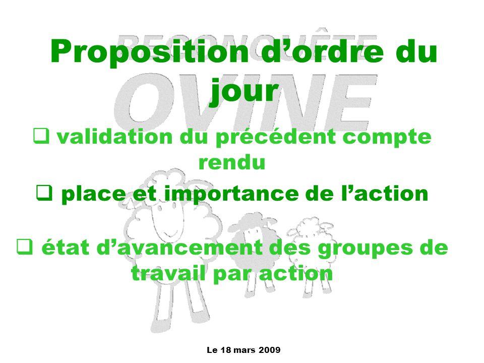 Proposition d'ordre du jour