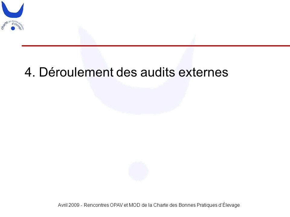 4. Déroulement des audits externes