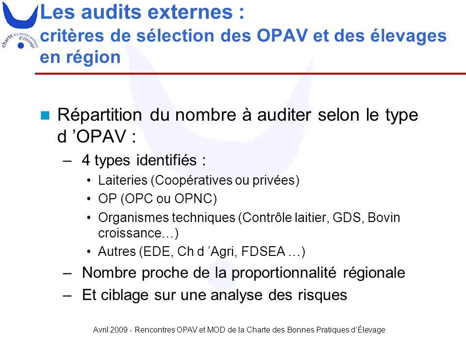 Les audits externes : critères de sélection des OPAV et des élevages en région