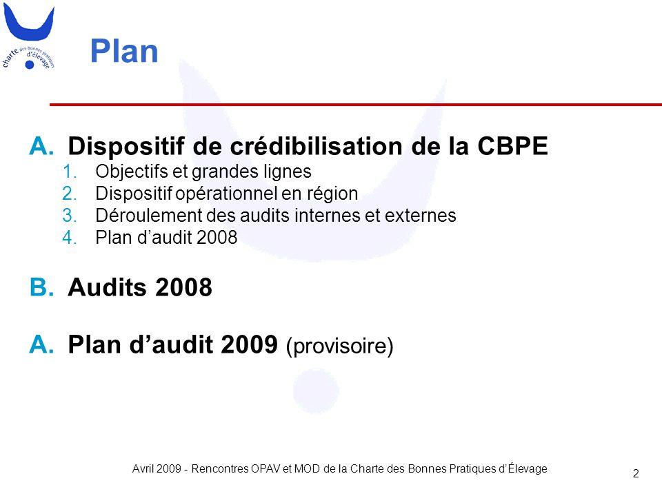 Plan Dispositif de crédibilisation de la CBPE Audits 2008