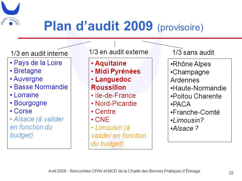 Plan d'audit 2009 (provisoire)