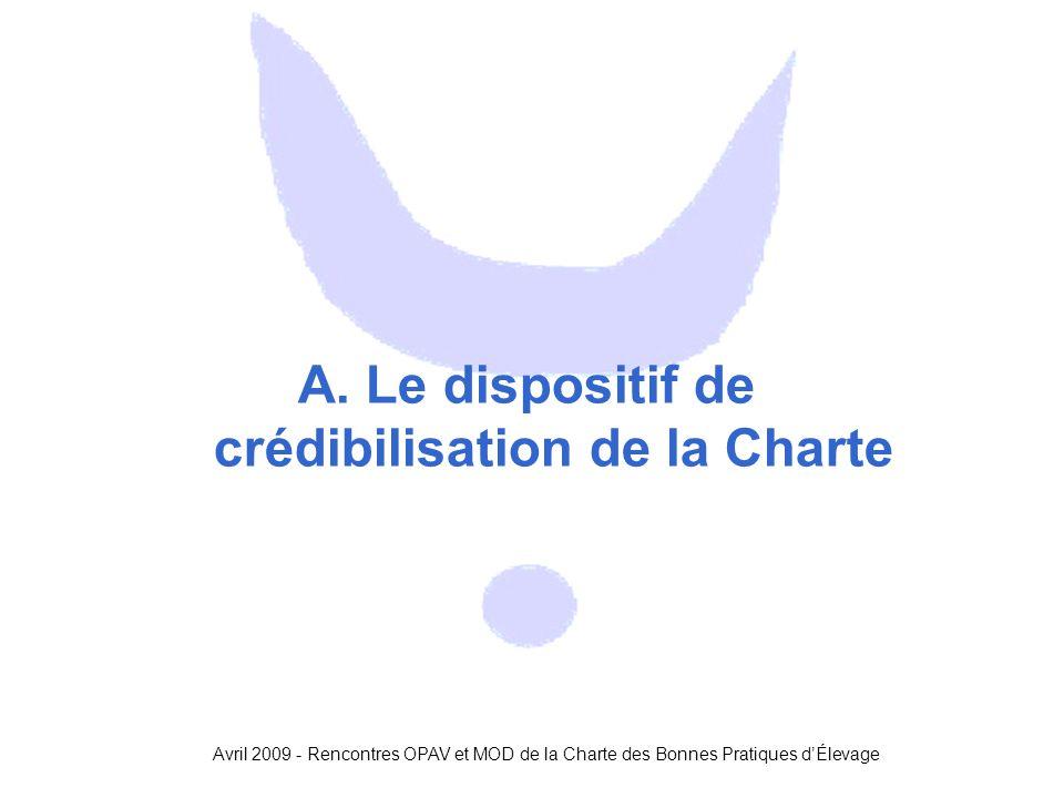 Le dispositif de crédibilisation de la Charte