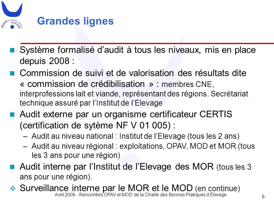 Grandes lignes Système formalisé d'audit à tous les niveaux, mis en place depuis 2008 :