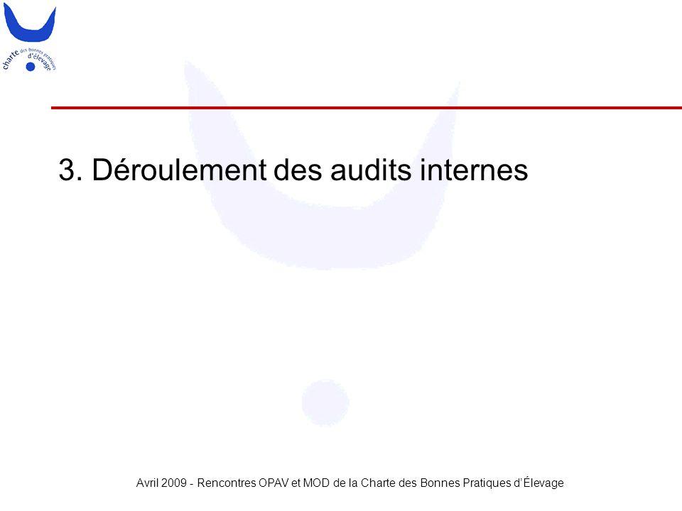 3. Déroulement des audits internes