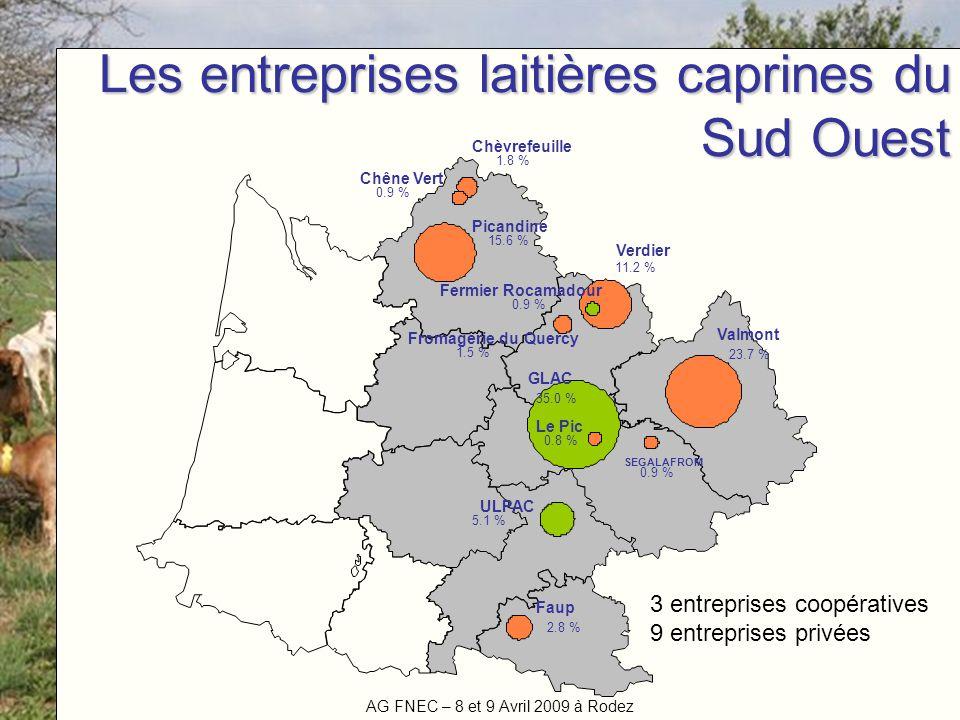 Les entreprises laitières caprines du Sud Ouest
