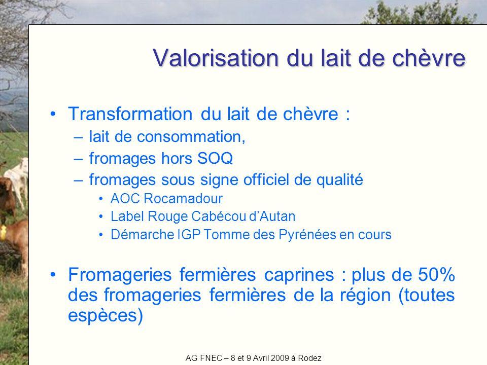 Valorisation du lait de chèvre