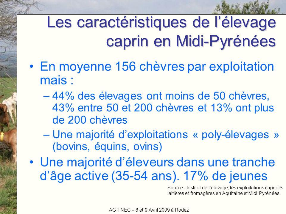 Les caractéristiques de l'élevage caprin en Midi-Pyrénées