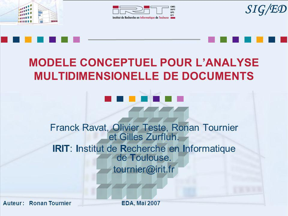 MODELE CONCEPTUEL POUR L'ANALYSE MULTIDIMENSIONELLE DE DOCUMENTS