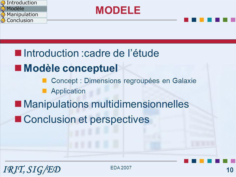 Introduction :cadre de l'étude Modèle conceptuel