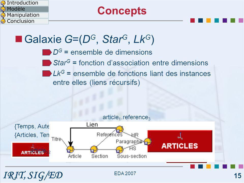 Galaxie G=(DG, StarG, LkG)