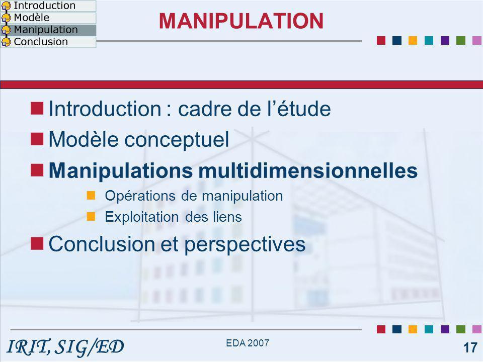 Introduction : cadre de l'étude Modèle conceptuel