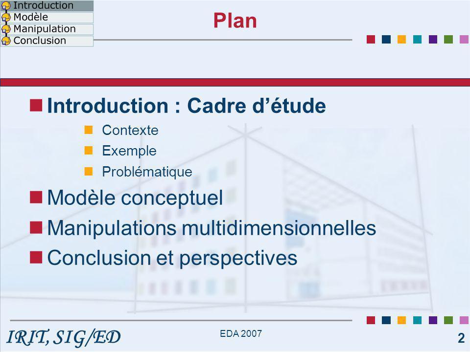 Introduction : Cadre d'étude