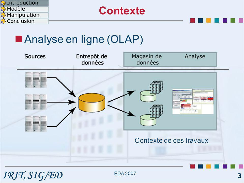 Analyse en ligne (OLAP)
