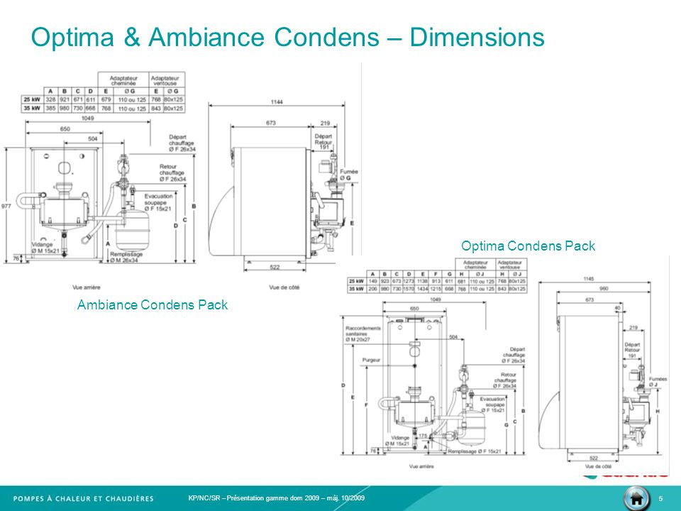 Optima & Ambiance Condens – Dimensions