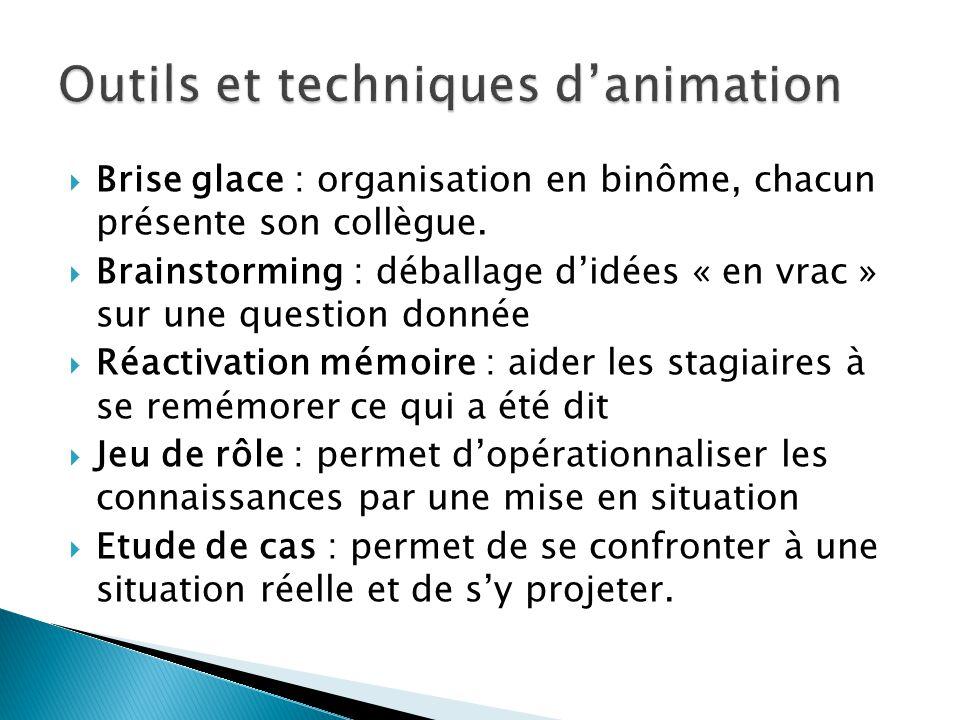 Outils et techniques d'animation