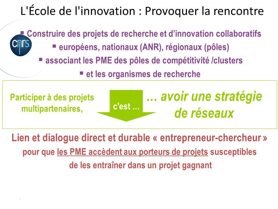 L École de l innovation : Provoquer la rencontre