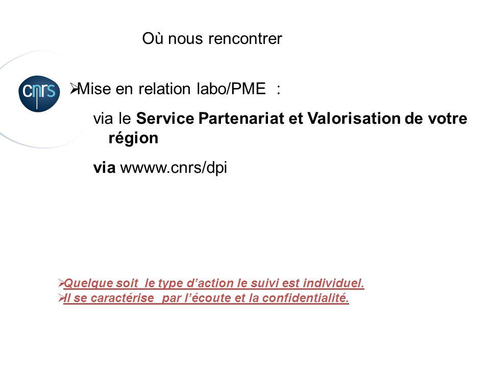 Mise en relation labo/PME :