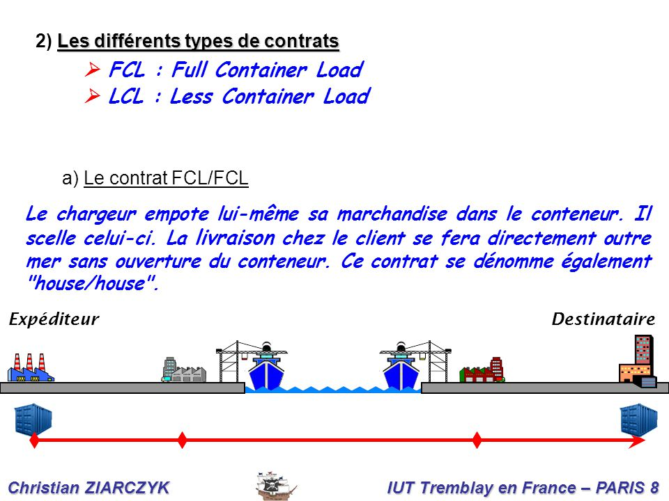  FCL : Full Container Load  LCL : Less Container Load