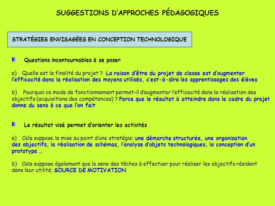 SUGGESTIONS D'APPROCHES PÉDAGOGIQUES