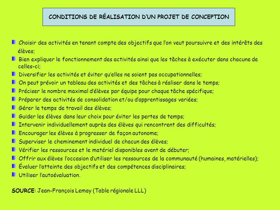 CONDITIONS DE RÉALISATION D'UN PROJET DE CONCEPTION