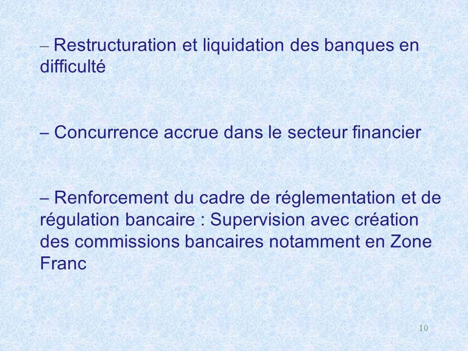 Restructuration et liquidation des banques en difficulté