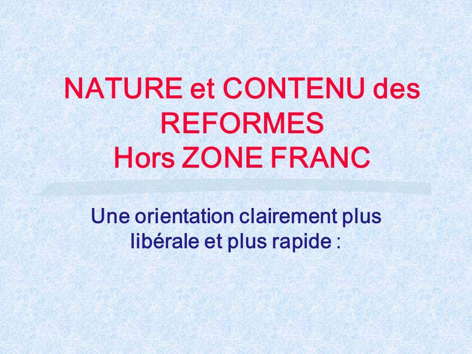 NATURE et CONTENU des REFORMES Hors ZONE FRANC