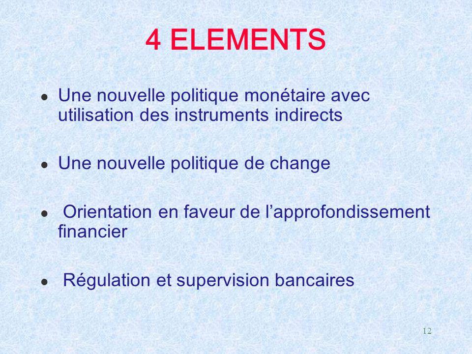 4 ELEMENTS Une nouvelle politique monétaire avec utilisation des instruments indirects. Une nouvelle politique de change.