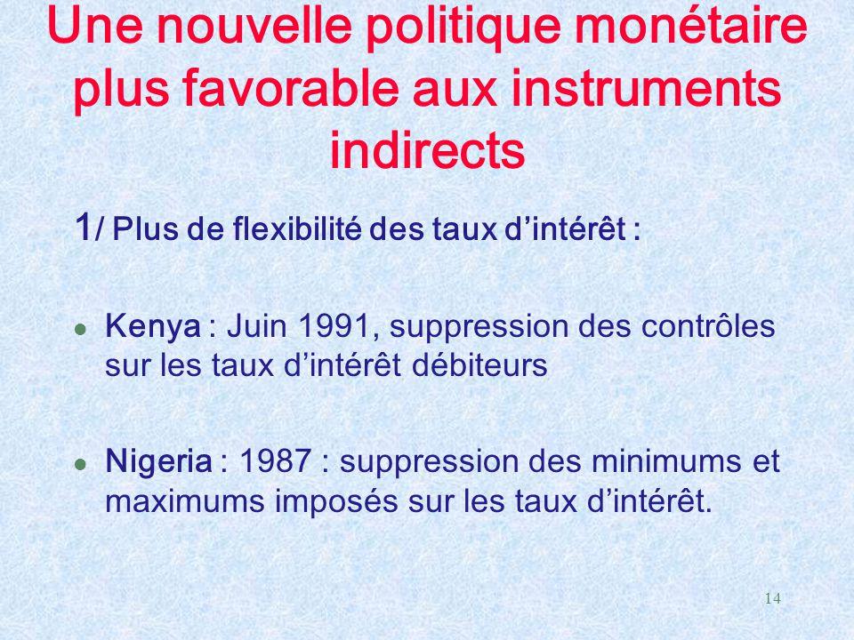 Une nouvelle politique monétaire plus favorable aux instruments indirects