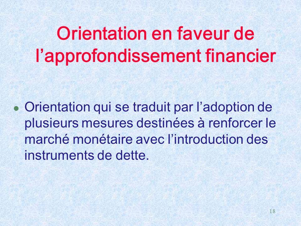 Orientation en faveur de l'approfondissement financier