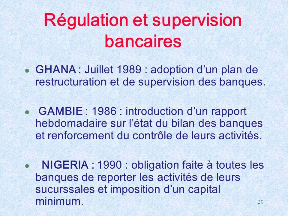 Régulation et supervision bancaires