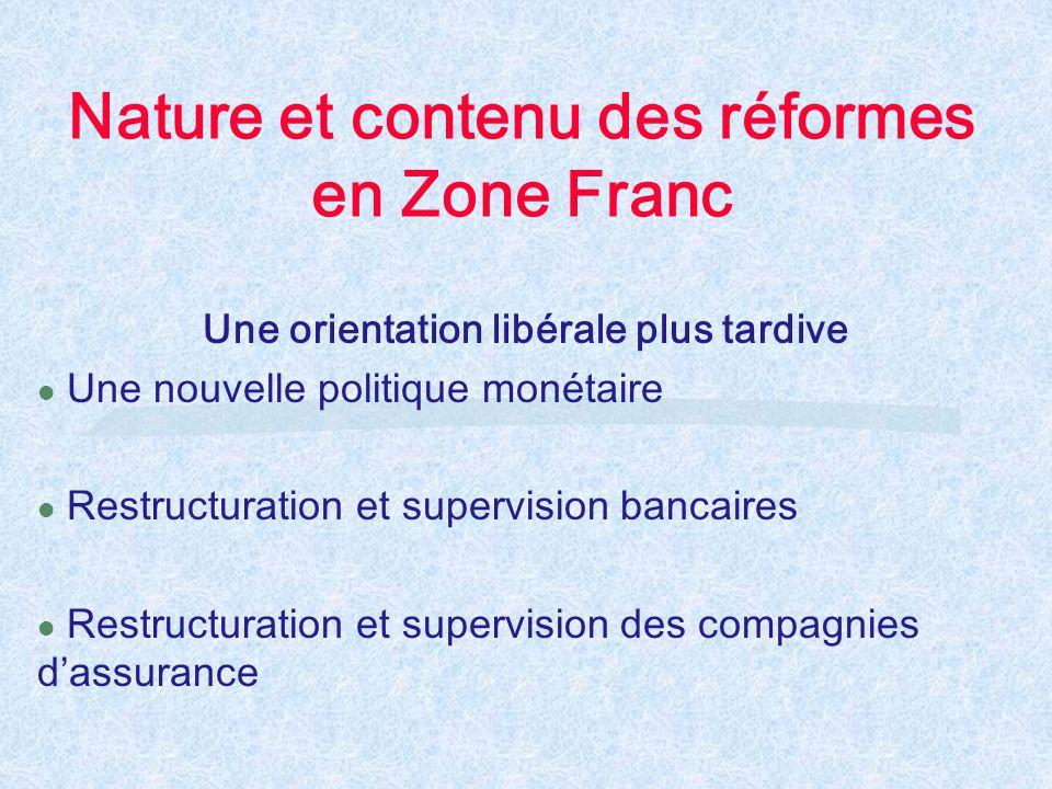 Nature et contenu des réformes en Zone Franc