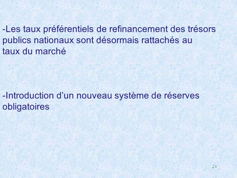 Les taux préférentiels de refinancement des trésors