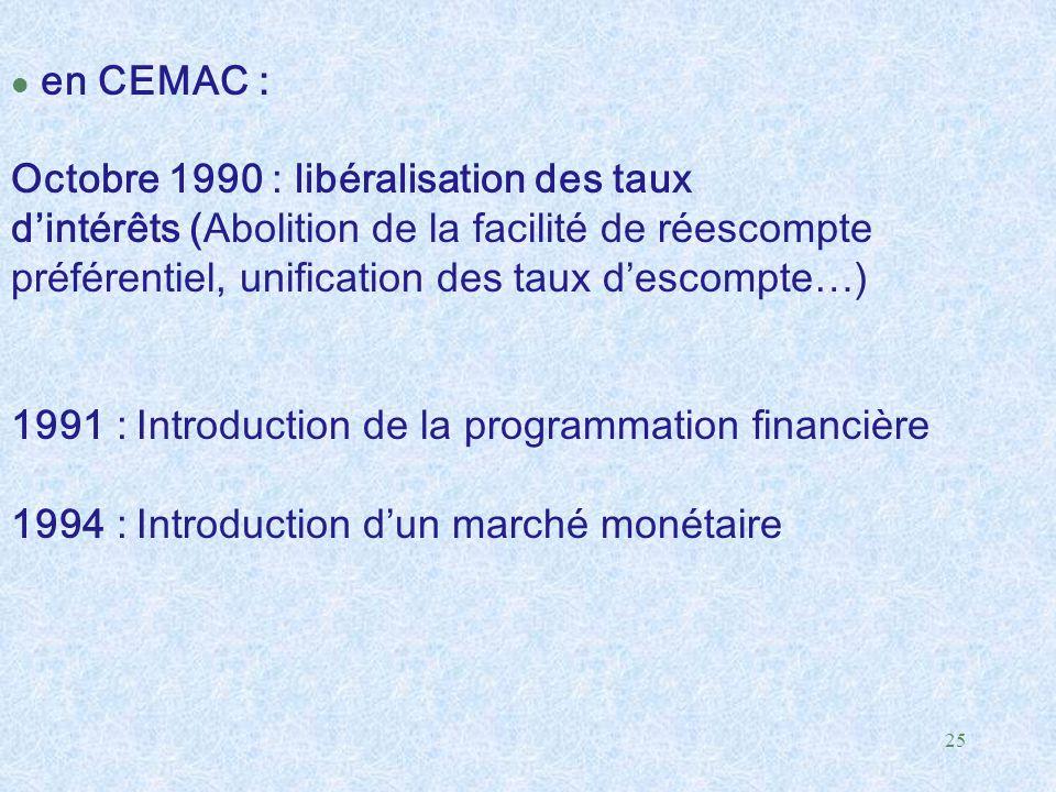 en CEMAC : Octobre 1990 : libéralisation des taux d'intérêts (Abolition de la facilité de réescompte.