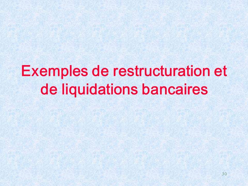 Exemples de restructuration et de liquidations bancaires