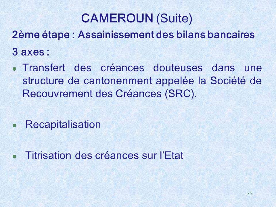 CAMEROUN (Suite) 2ème étape : Assainissement des bilans bancaires