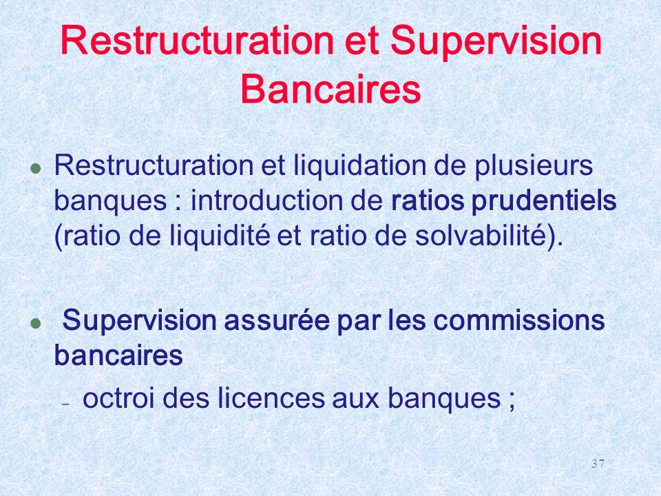 Restructuration et Supervision Bancaires
