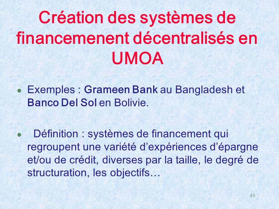 Création des systèmes de financemenent décentralisés en UMOA