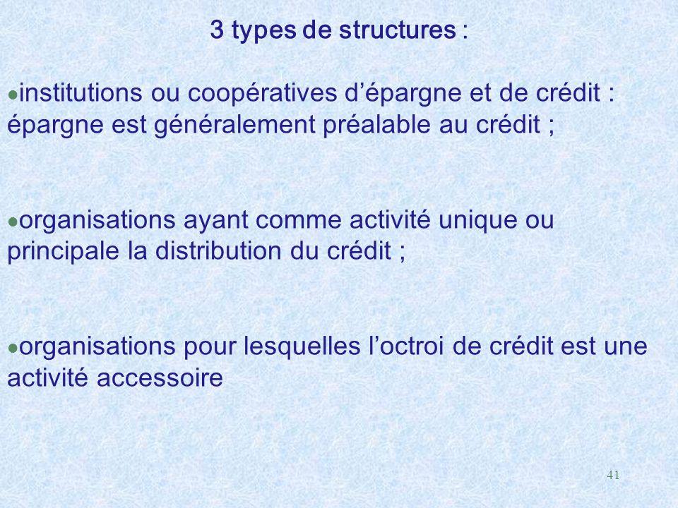 3 types de structures : institutions ou coopératives d'épargne et de crédit : épargne est généralement préalable au crédit ;
