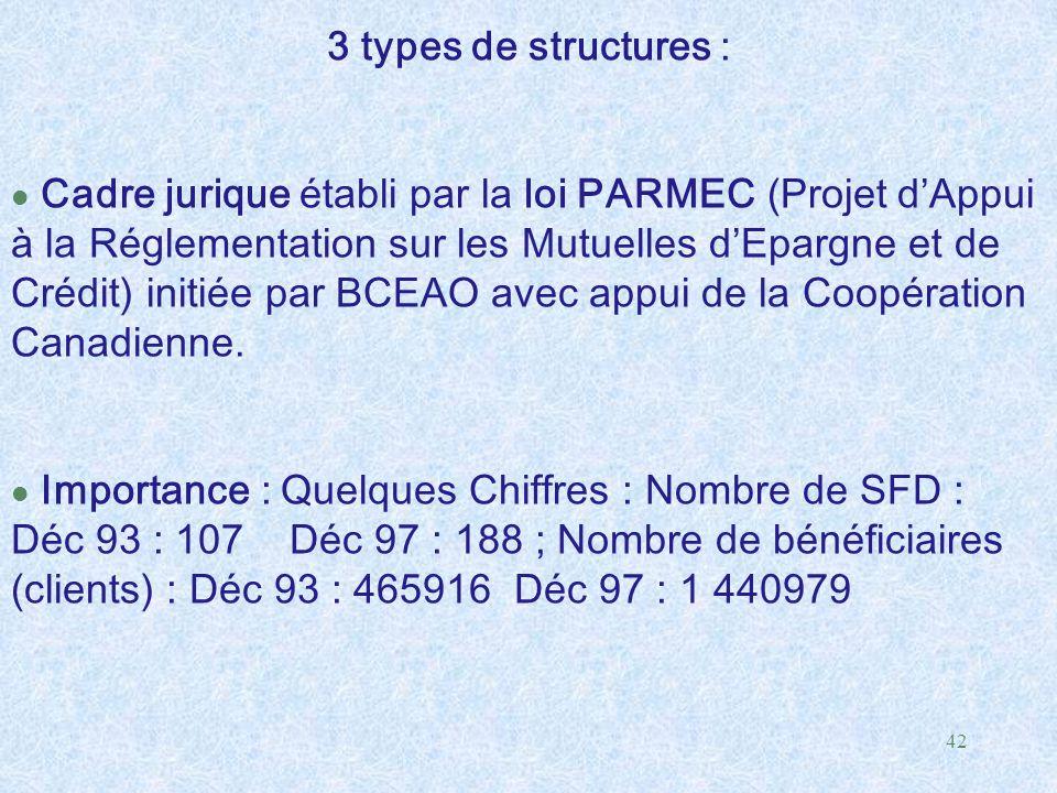 3 types de structures :