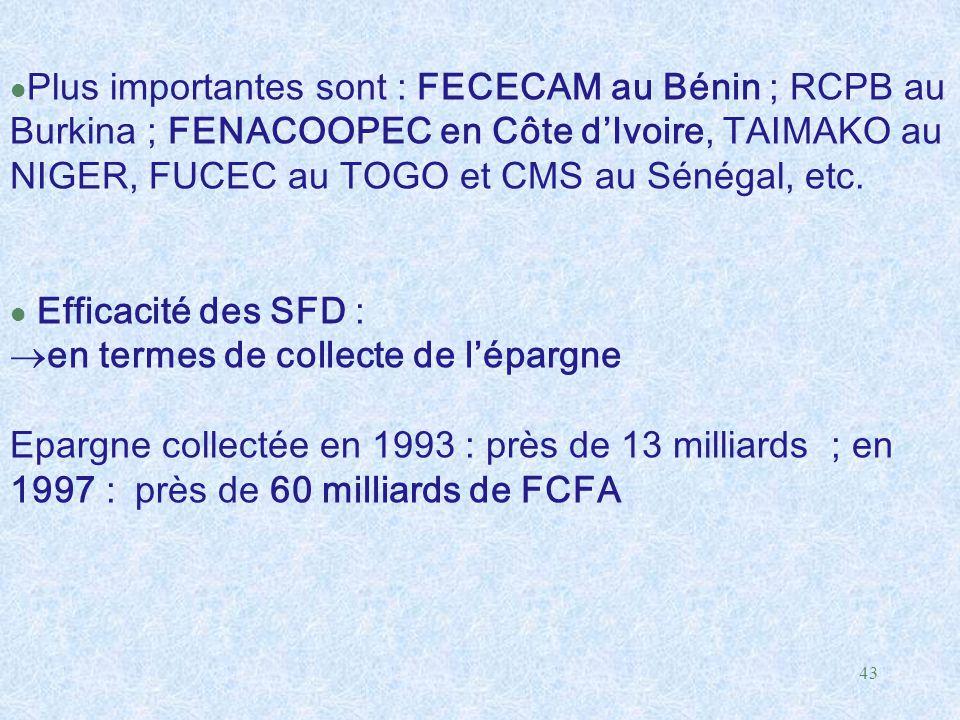 Plus importantes sont : FECECAM au Bénin ; RCPB au Burkina ; FENACOOPEC en Côte d'Ivoire, TAIMAKO au NIGER, FUCEC au TOGO et CMS au Sénégal, etc.