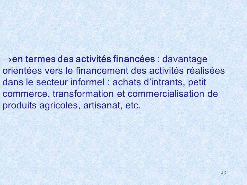 en termes des activités financées : davantage orientées vers le financement des activités réalisées dans le secteur informel : achats d'intrants, petit commerce, transformation et commercialisation de produits agricoles, artisanat, etc.