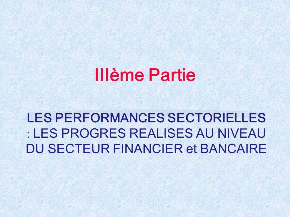 IIIème Partie LES PERFORMANCES SECTORIELLES : LES PROGRES REALISES AU NIVEAU DU SECTEUR FINANCIER et BANCAIRE.