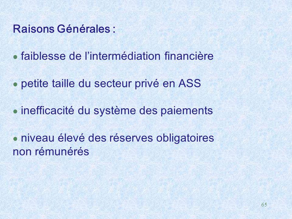 Raisons Générales : faiblesse de l'intermédiation financière. petite taille du secteur privé en ASS.