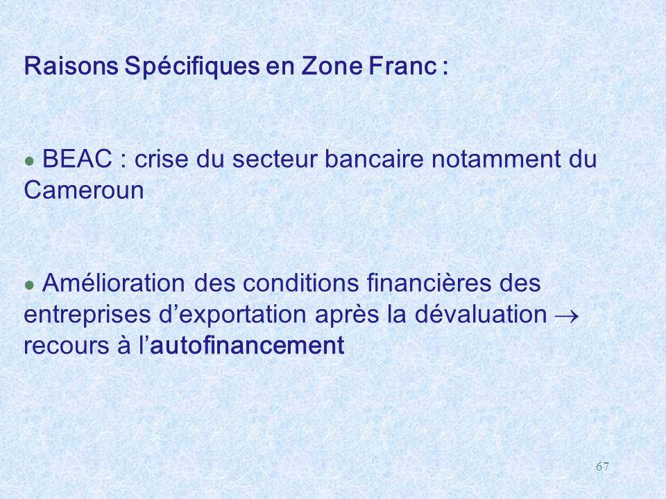 Raisons Spécifiques en Zone Franc :