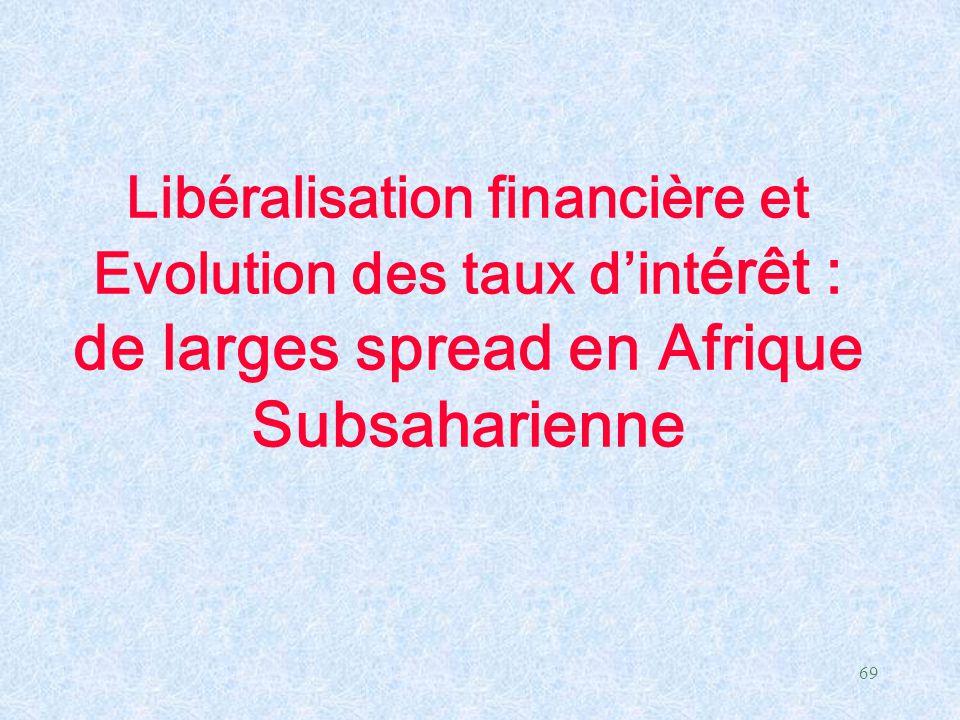 Libéralisation financière et Evolution des taux d'intérêt : de larges spread en Afrique Subsaharienne