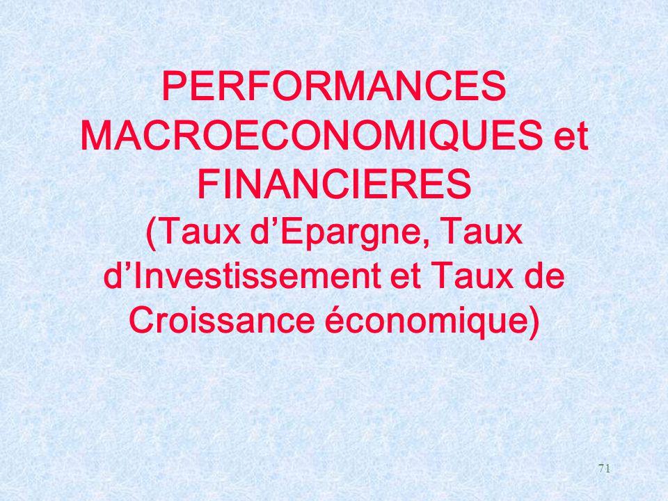 PERFORMANCES MACROECONOMIQUES et FINANCIERES (Taux d'Epargne, Taux d'Investissement et Taux de Croissance économique)