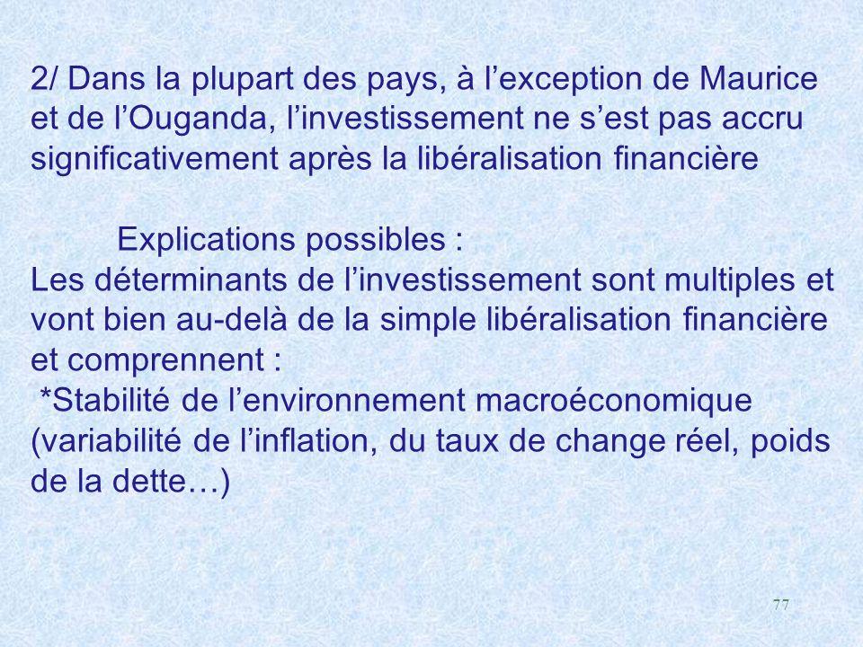 2/ Dans la plupart des pays, à l'exception de Maurice et de l'Ouganda, l'investissement ne s'est pas accru significativement après la libéralisation financière