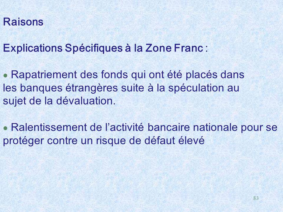 Raisons Explications Spécifiques à la Zone Franc : Rapatriement des fonds qui ont été placés dans.
